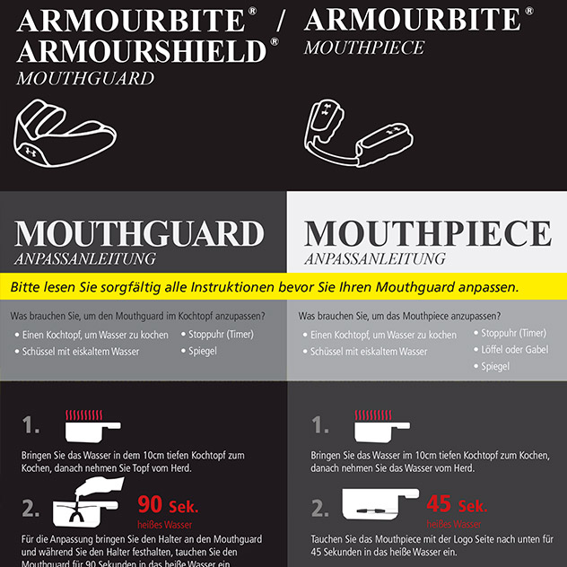 How To Fit Your Armourbite?